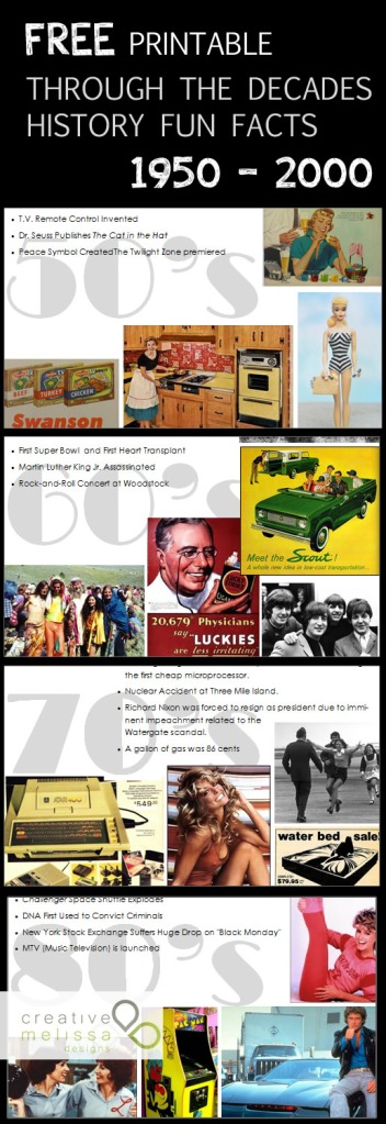 top things to remember from each decade 1950 - 2000